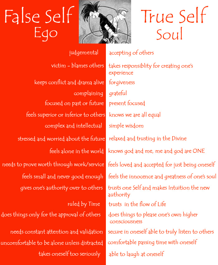 ego_vs_soul